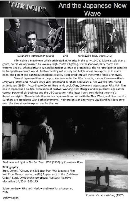 Renegades and Radicals: The Japanese New Wave / Film 431